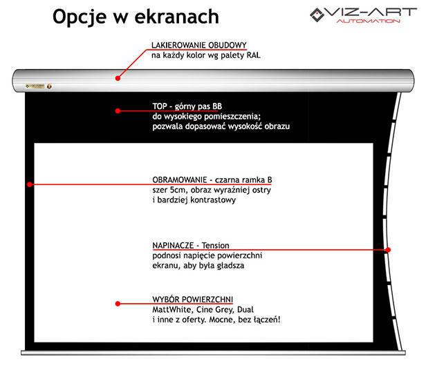 ekrany do projekcji przedniej